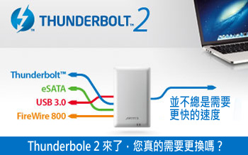 akitio-thunderbolt2-intro-blog