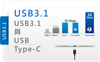 usb3.1 type-c blog