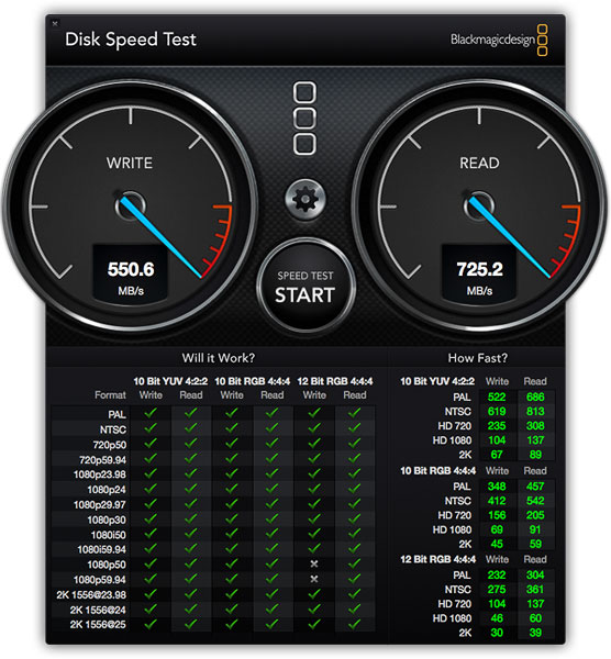 neutrino-thunder-duo-blackmagic-benchmark