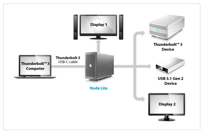 node lite connectivity