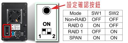 NT2 U31 raid