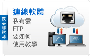 mycloud-ftp-blog
