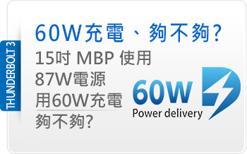 thunderbolt blog 60w pd
