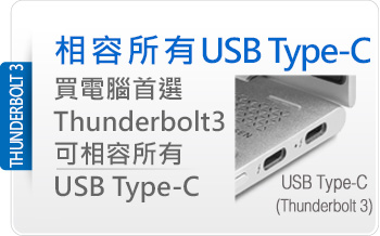 thunderbolt pc blog